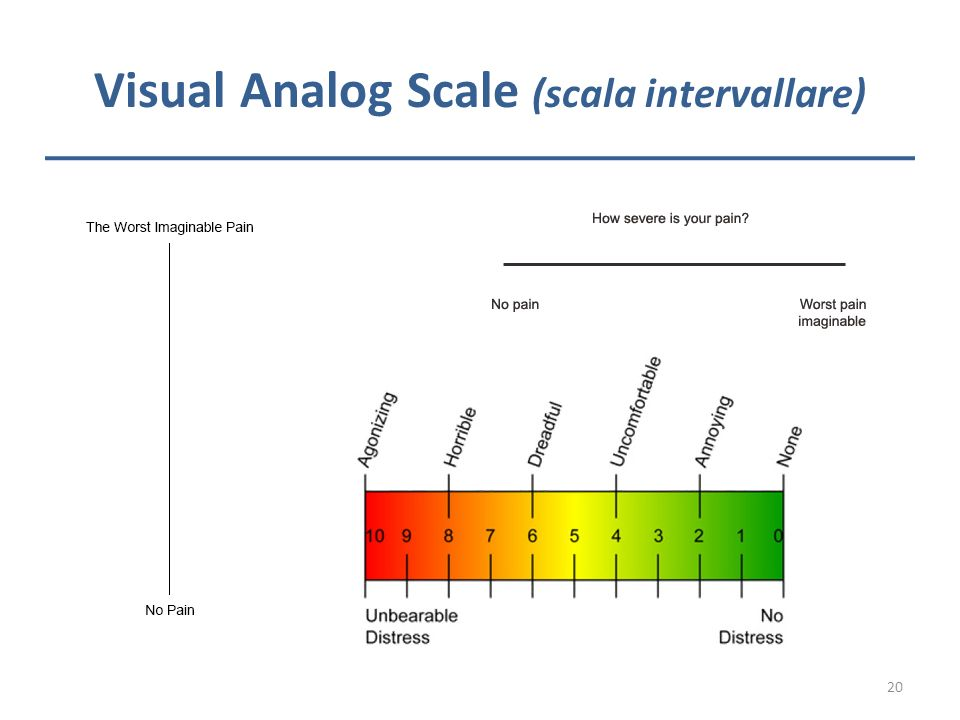 Visual Analog Scale (scala intervallare)