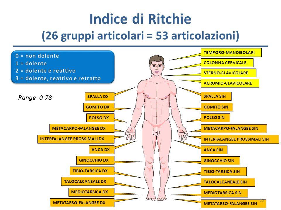 Indice di Ritchie (26 gruppi articolari = 53 articolazioni)