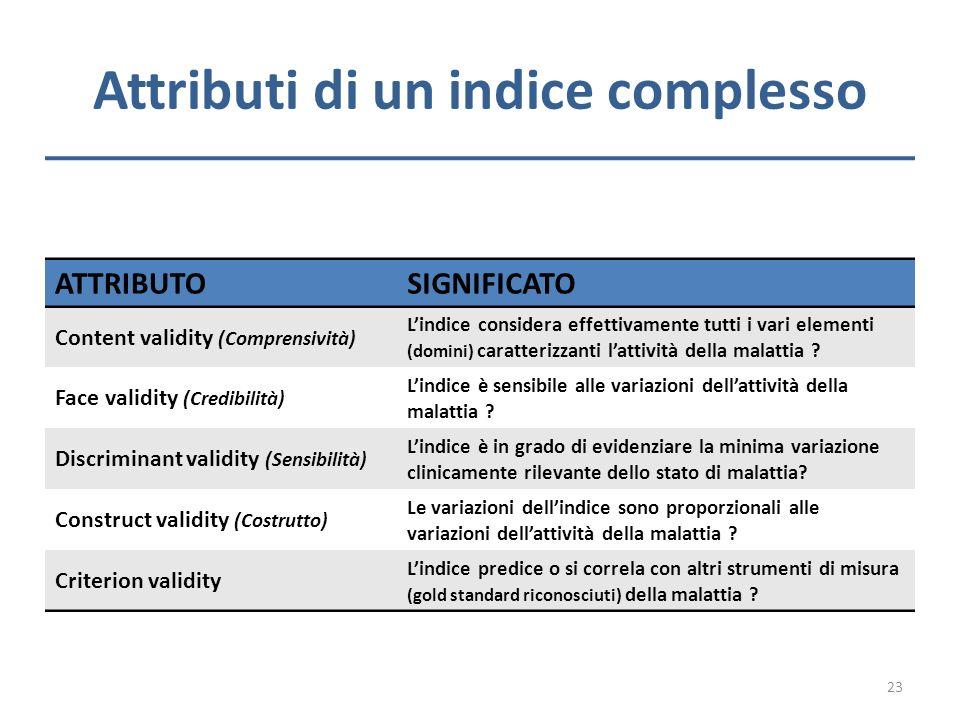 Attributi di un indice complesso