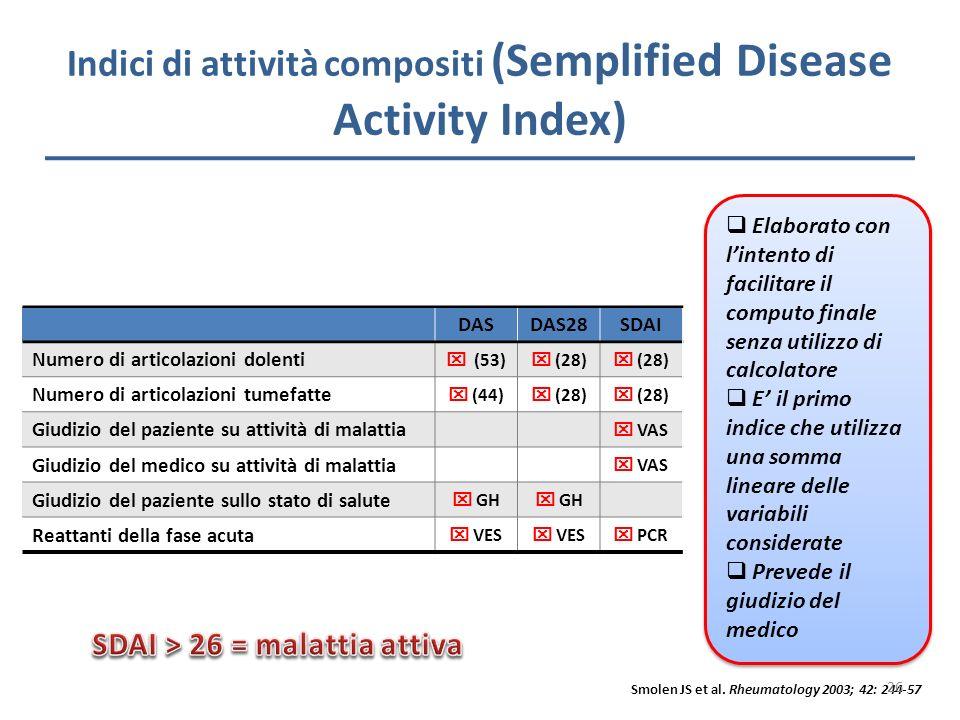 Indici di attività compositi (Semplified Disease Activity Index)