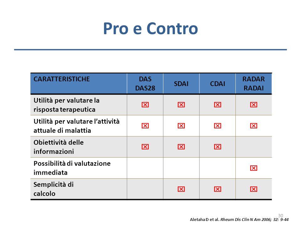 Pro e Contro CARATTERISTICHE DAS DAS28 SDAI CDAI RADAR RADAI