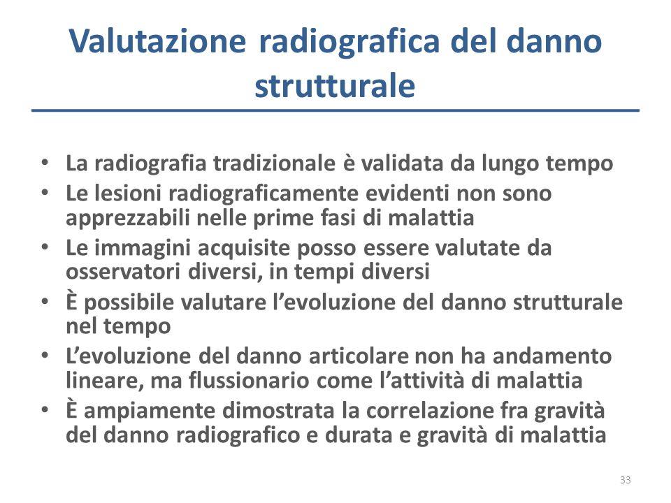 Valutazione radiografica del danno strutturale
