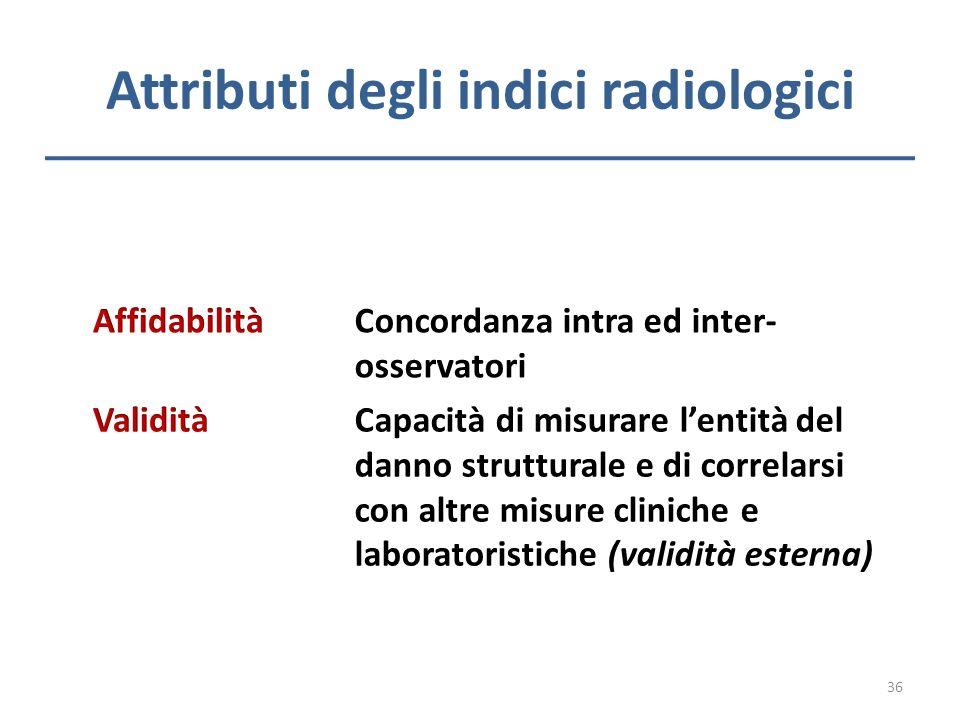 Attributi degli indici radiologici