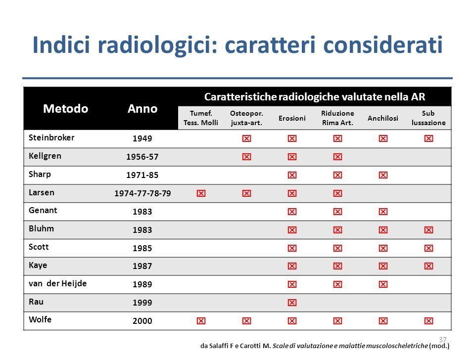 Indici radiologici: caratteri considerati