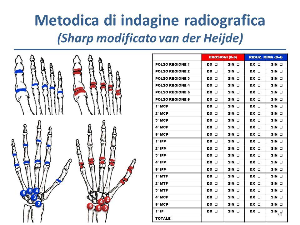 Metodica di indagine radiografica (Sharp modificato van der Heijde)