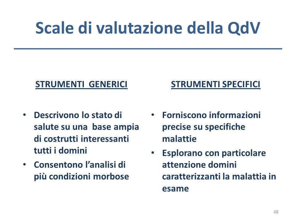 Scale di valutazione della QdV