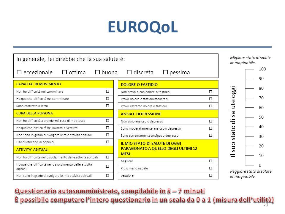 EUROQoL Il suo stato di salute oggi