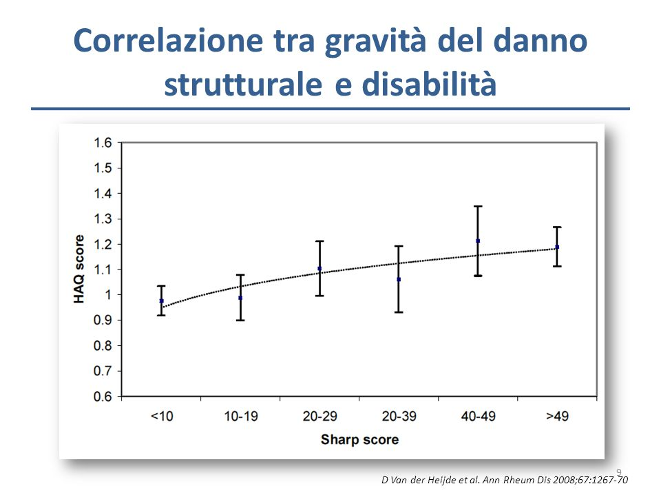 Correlazione tra gravità del danno strutturale e disabilità