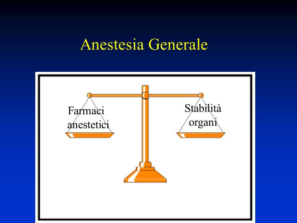 Anestesia Generale Stabilità organi Farmaci anestetici
