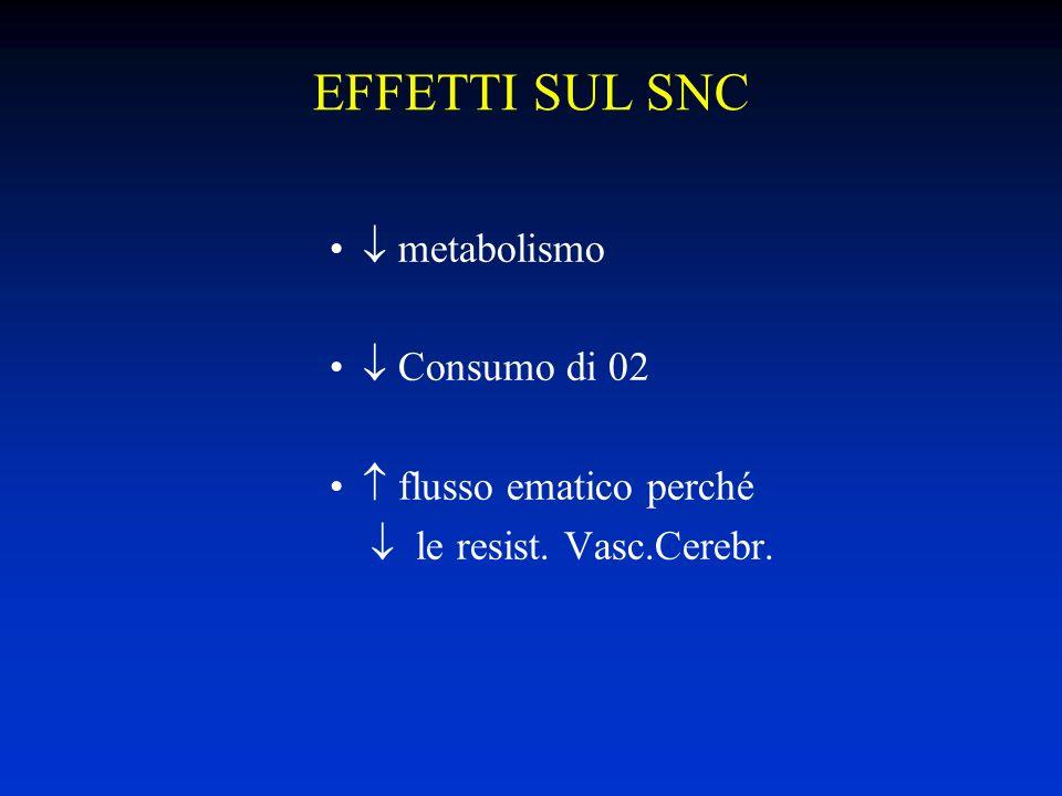 EFFETTI SUL SNC  metabolismo  Consumo di 02  flusso ematico perché