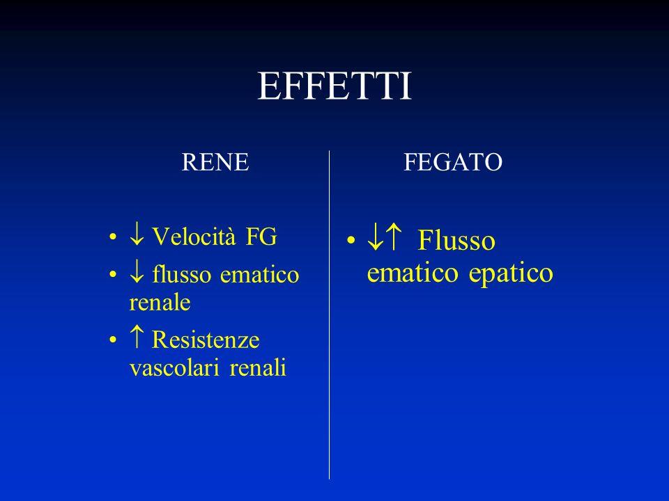 EFFETTI  Flusso ematico epatico RENE  Velocità FG