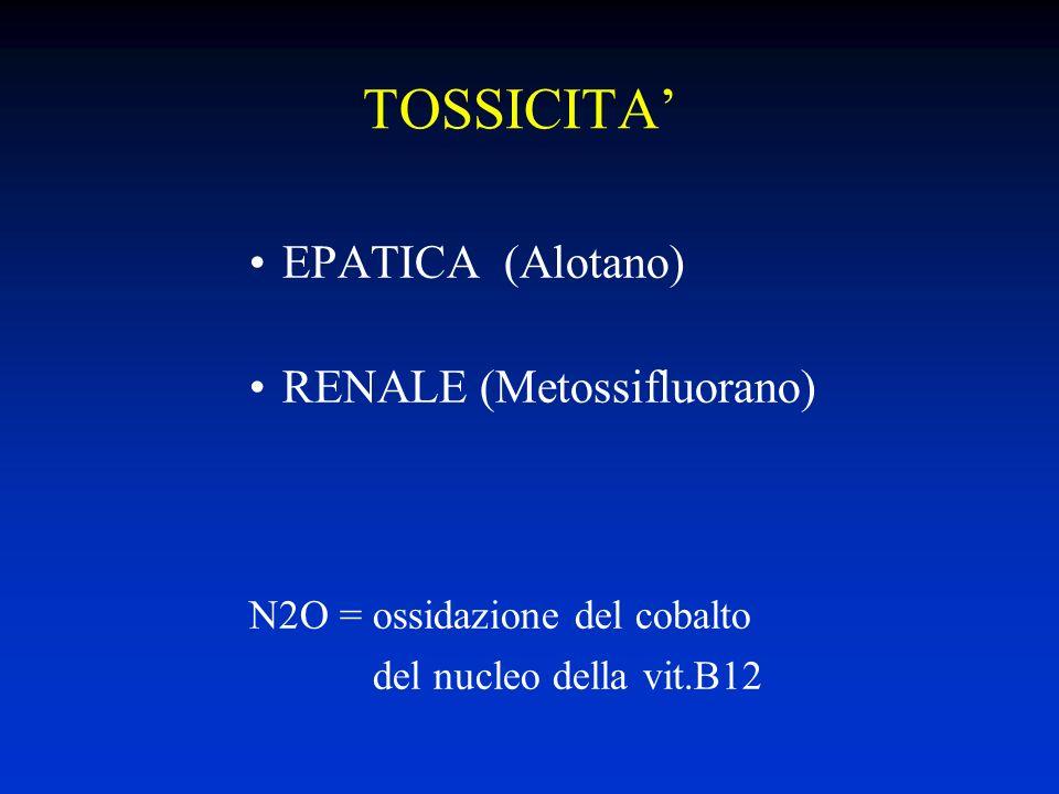 TOSSICITA' EPATICA (Alotano) RENALE (Metossifluorano)