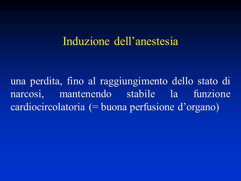 Induzione dell'anestesia