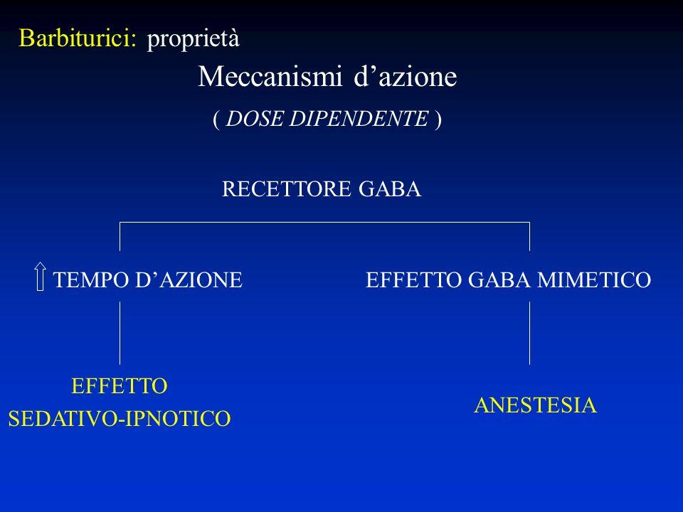 Meccanismi d'azione Barbiturici: proprietà ( DOSE DIPENDENTE )