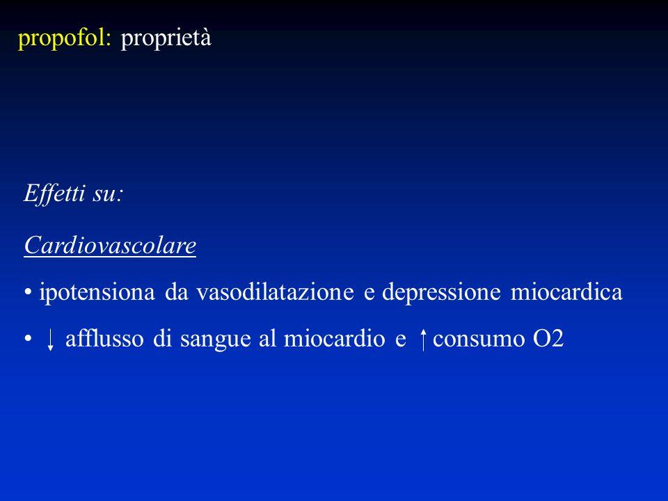 propofol: proprietà Effetti su: Cardiovascolare. ipotensiona da vasodilatazione e depressione miocardica.
