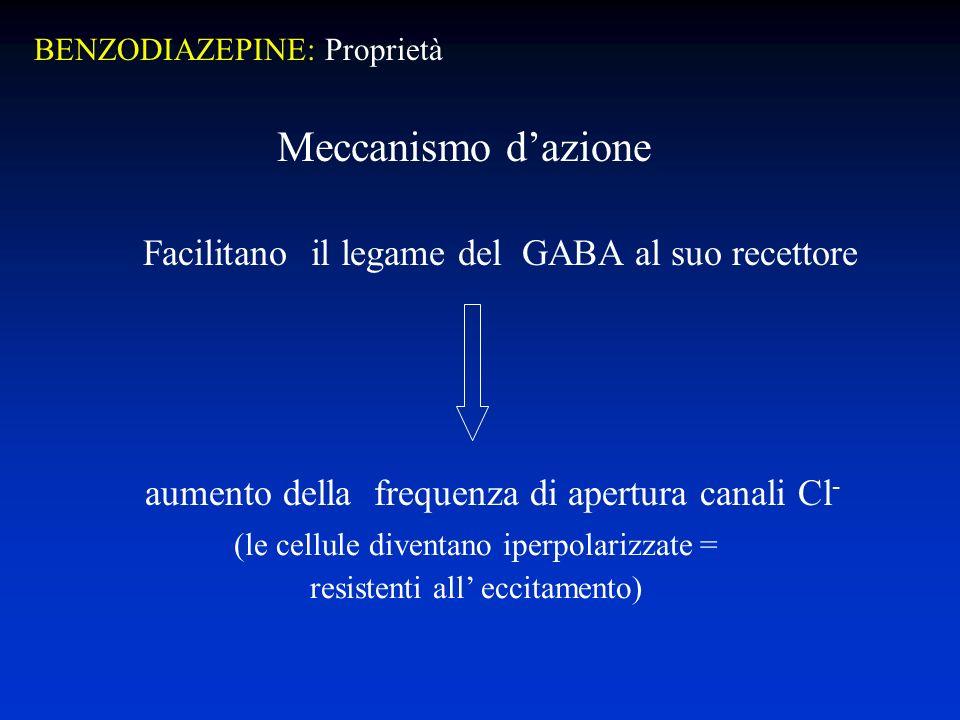 Meccanismo d'azione Facilitano il legame del GABA al suo recettore