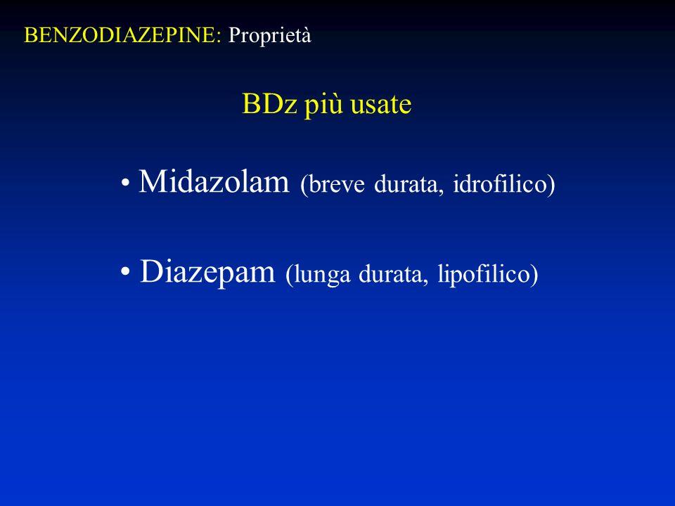 Midazolam (breve durata, idrofilico)