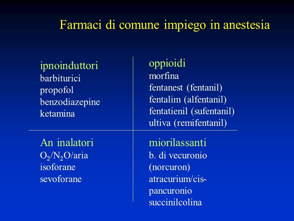 Farmaci di comune impiego in anestesia
