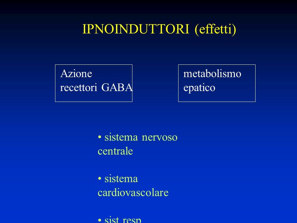 IPNOINDUTTORI (effetti)