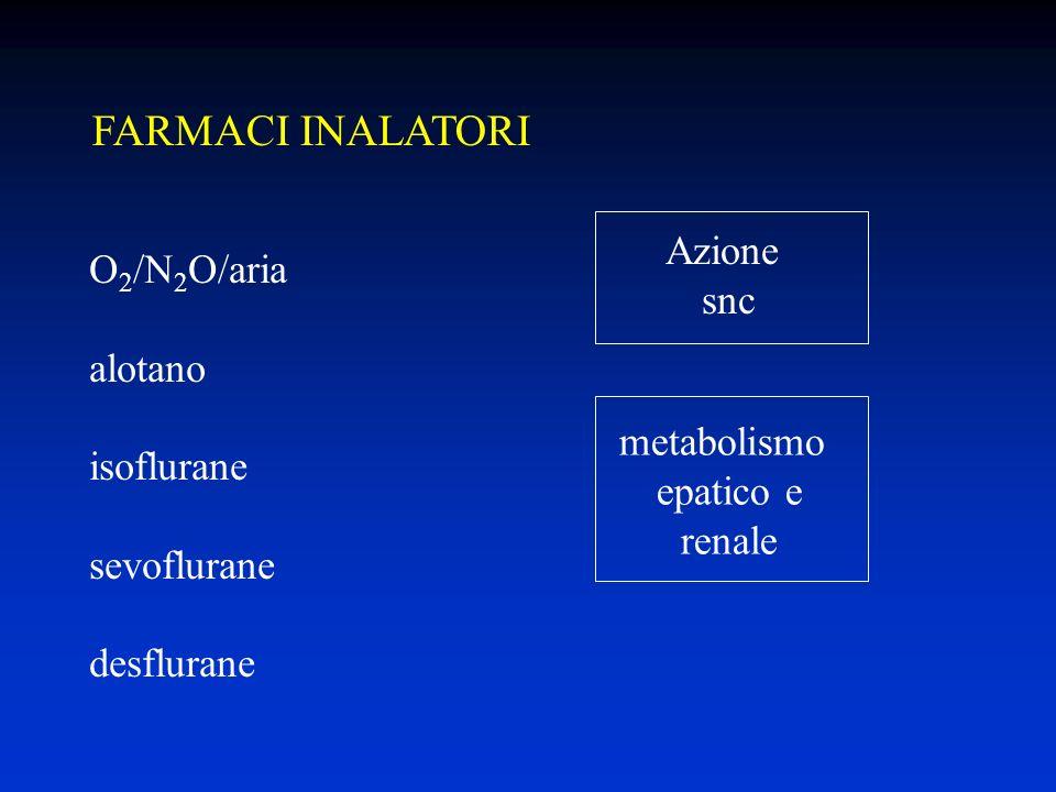 FARMACI INALATORI Azione O2/N2O/aria snc alotano isoflurane