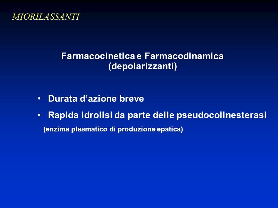Farmacocinetica e Farmacodinamica (depolarizzanti)