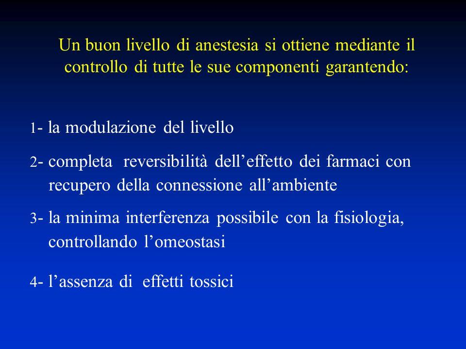 2- completa reversibilità dell'effetto dei farmaci con
