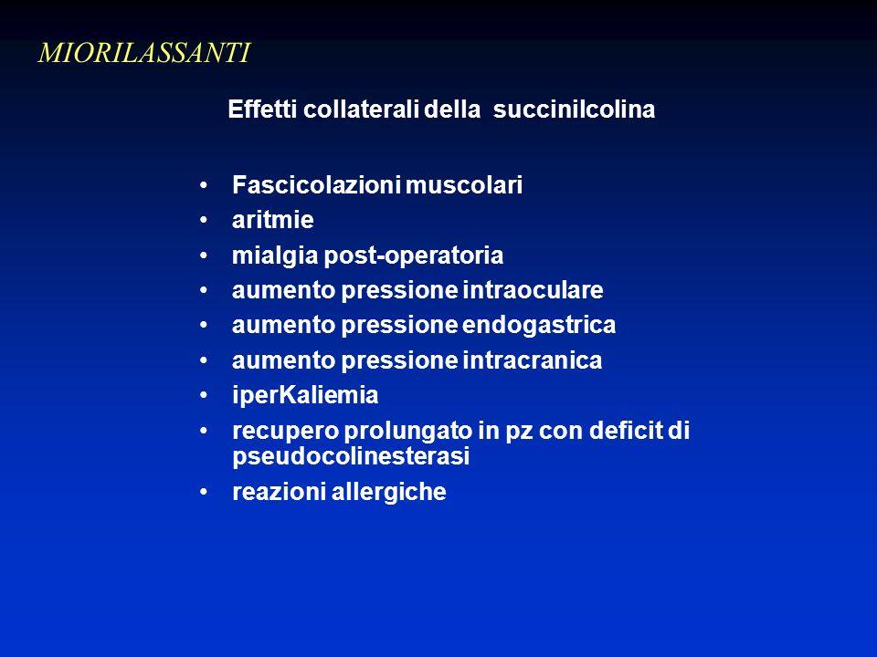 Effetti collaterali della succinilcolina