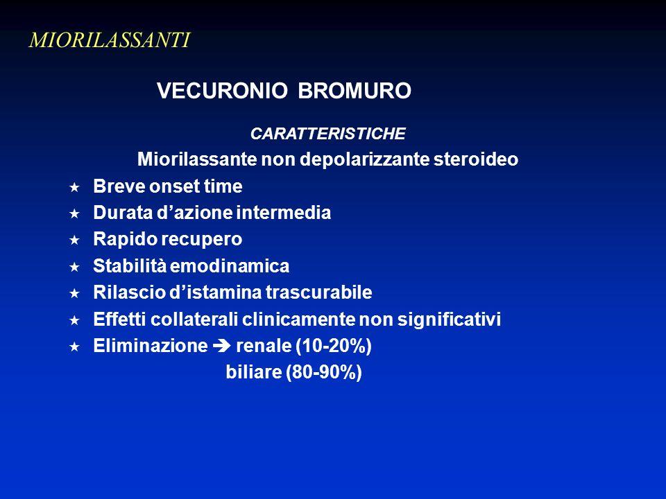 Miorilassante non depolarizzante steroideo