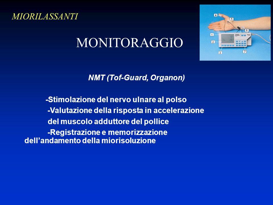 NMT (Tof-Guard, Organon)