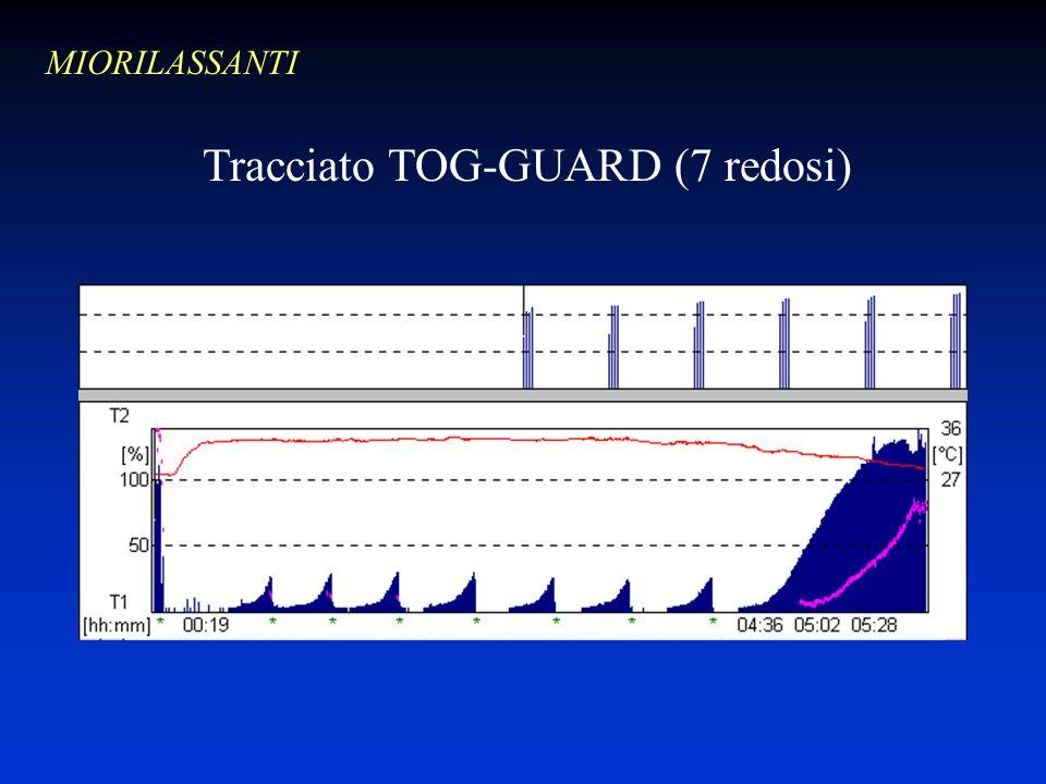 Tracciato TOG-GUARD (7 redosi)