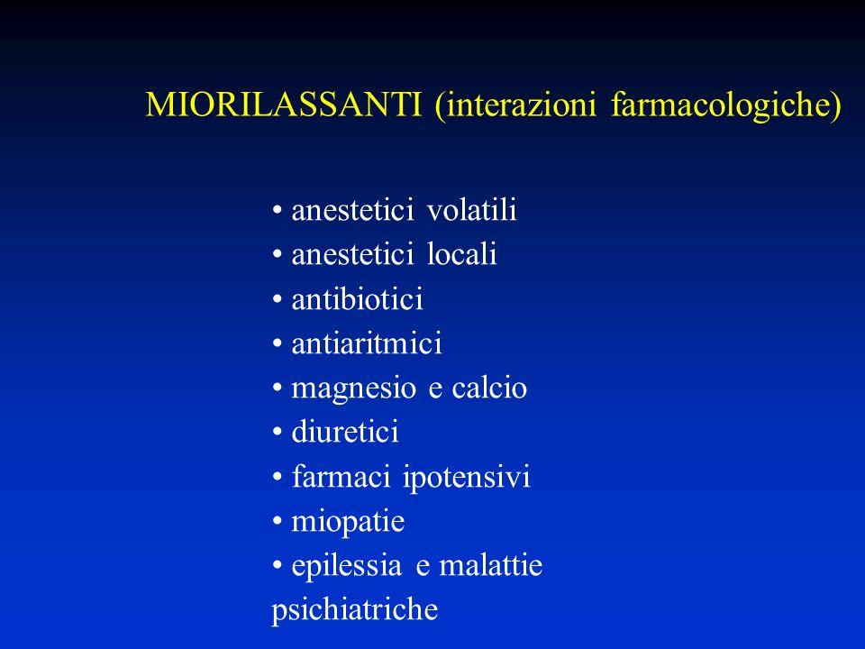 MIORILASSANTI (interazioni farmacologiche)