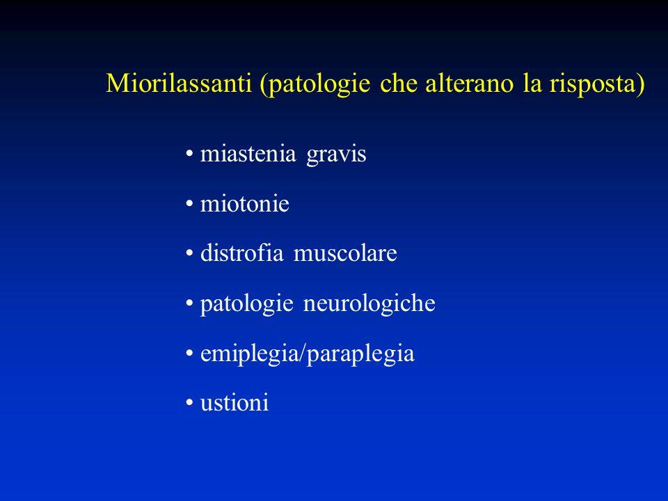 Miorilassanti (patologie che alterano la risposta)