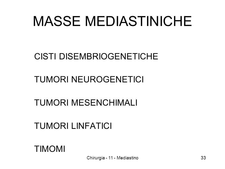 Chirurgia - 11 - Mediastino