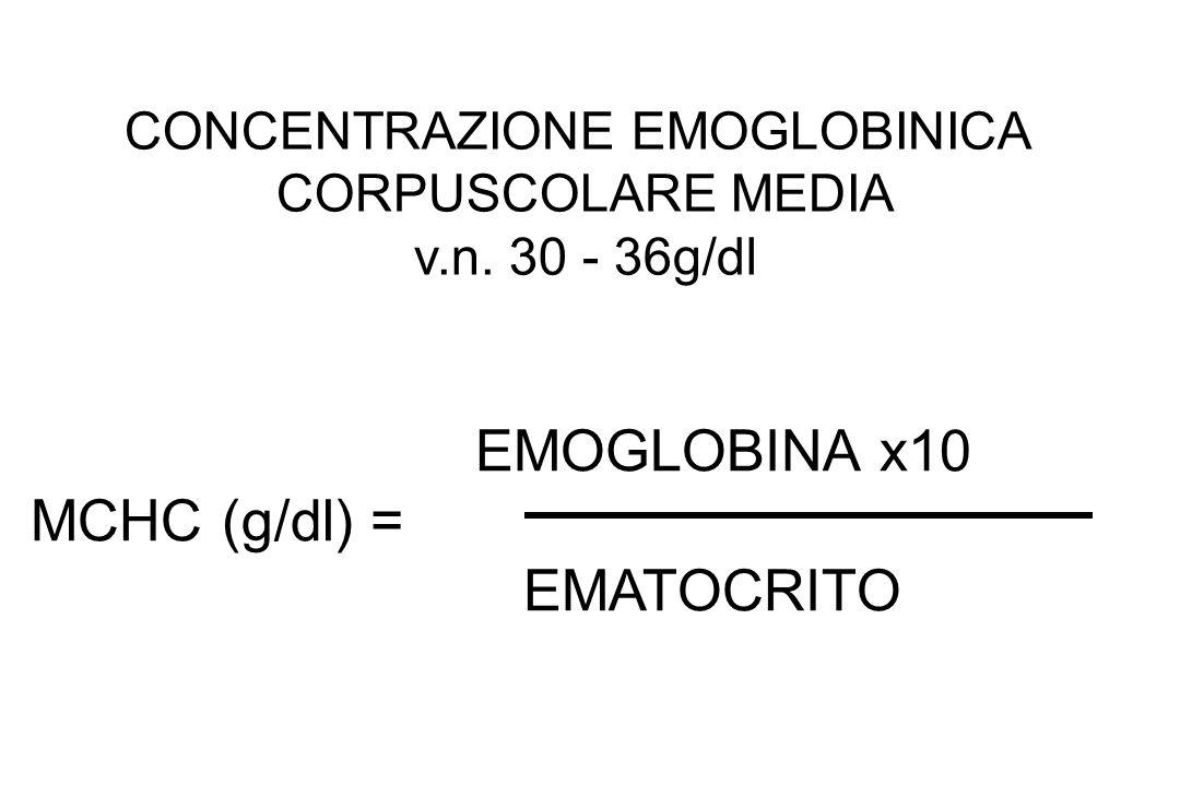 CONCENTRAZIONE EMOGLOBINICA