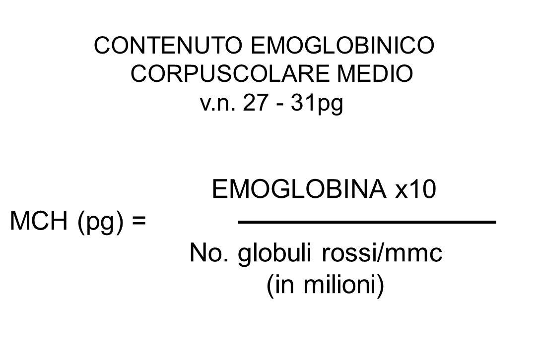 CONTENUTO EMOGLOBINICO