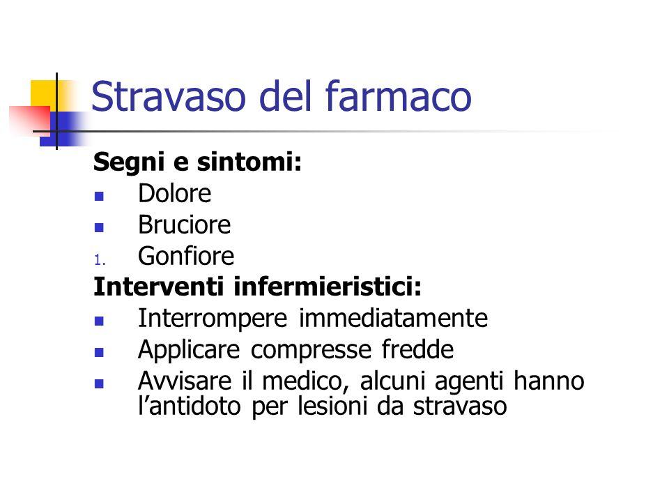 Stravaso del farmaco Segni e sintomi: Dolore Bruciore Gonfiore