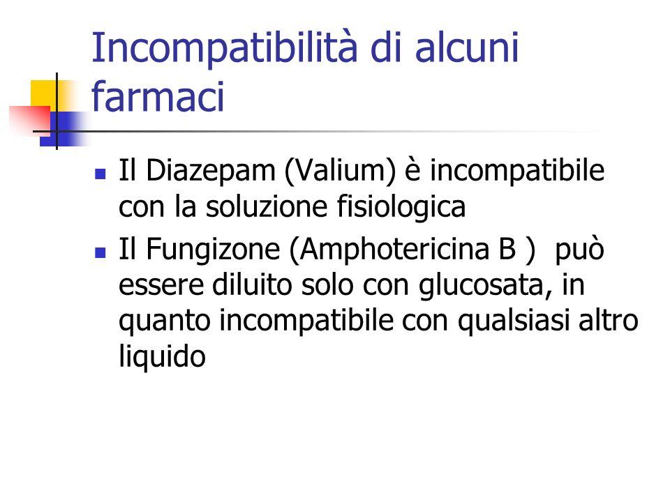 Incompatibilità di alcuni farmaci
