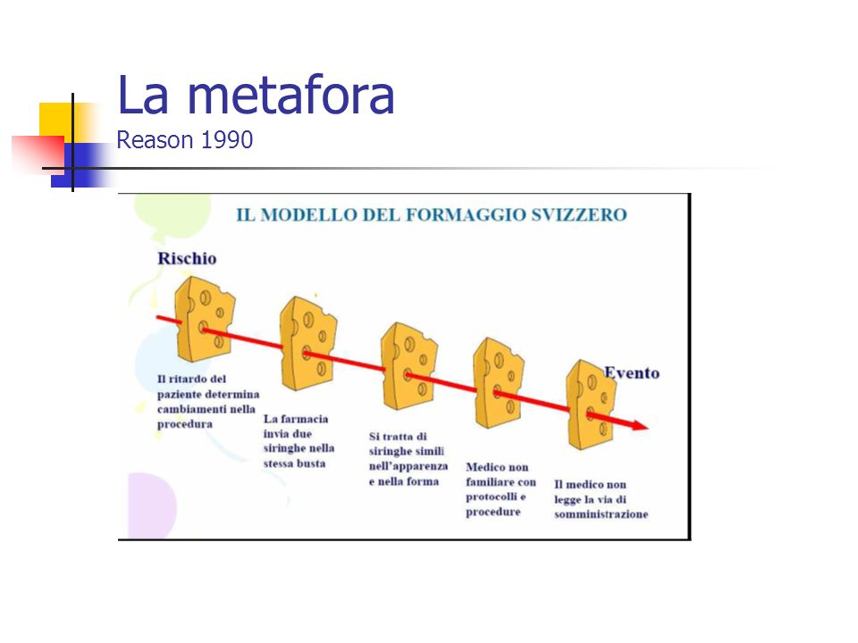 La metafora Reason 1990