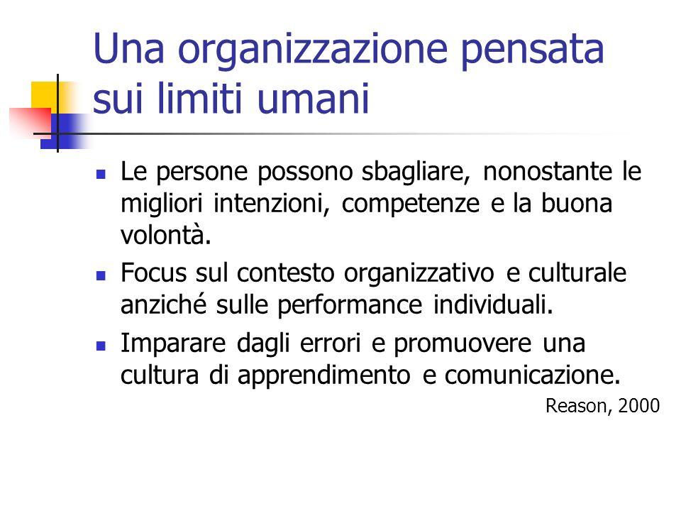 Una organizzazione pensata sui limiti umani