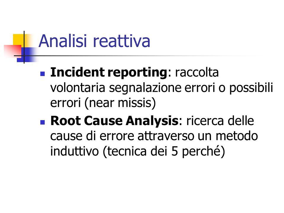Analisi reattiva Incident reporting: raccolta volontaria segnalazione errori o possibili errori (near missis)