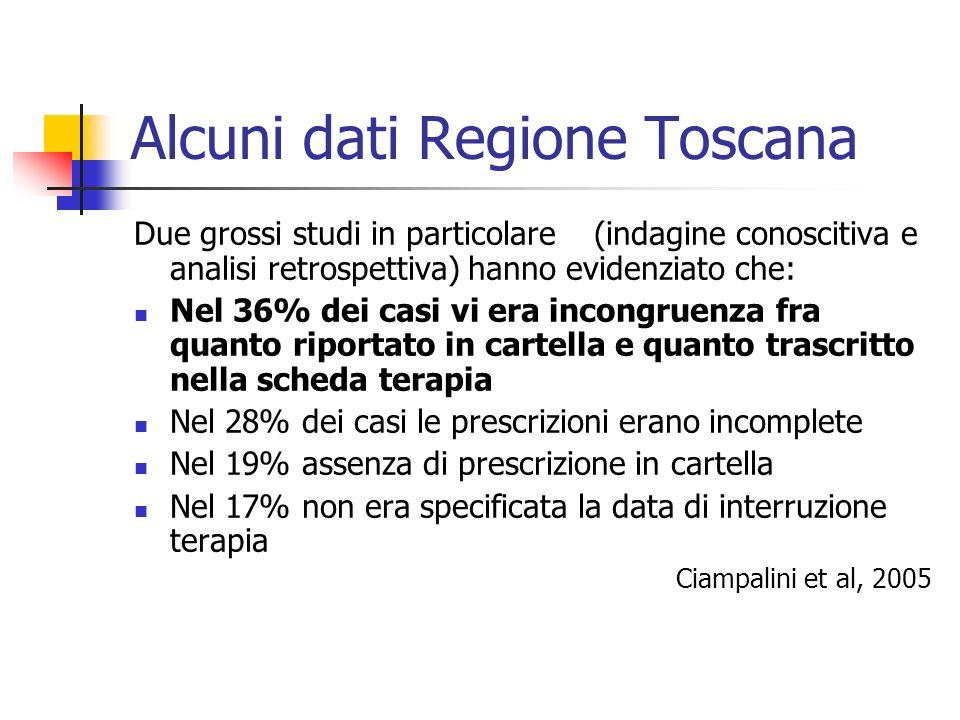 Alcuni dati Regione Toscana