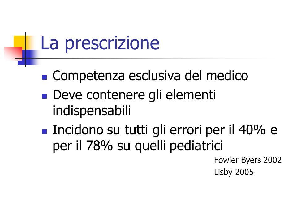 La prescrizione Competenza esclusiva del medico