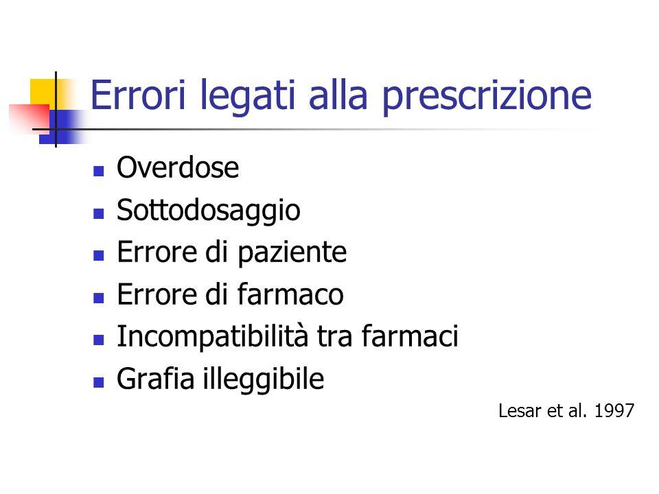 Errori legati alla prescrizione