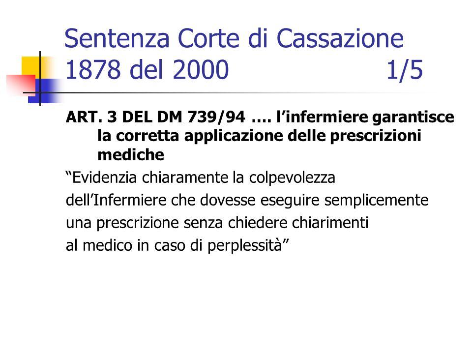 Sentenza Corte di Cassazione 1878 del 2000 1/5
