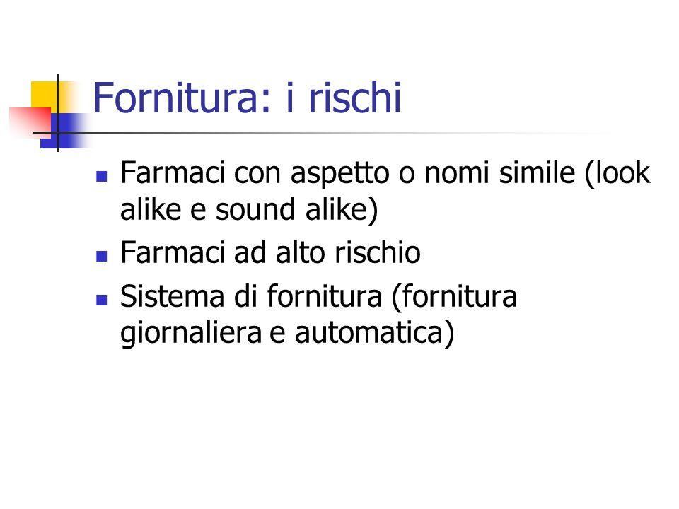 Fornitura: i rischi Farmaci con aspetto o nomi simile (look alike e sound alike) Farmaci ad alto rischio.