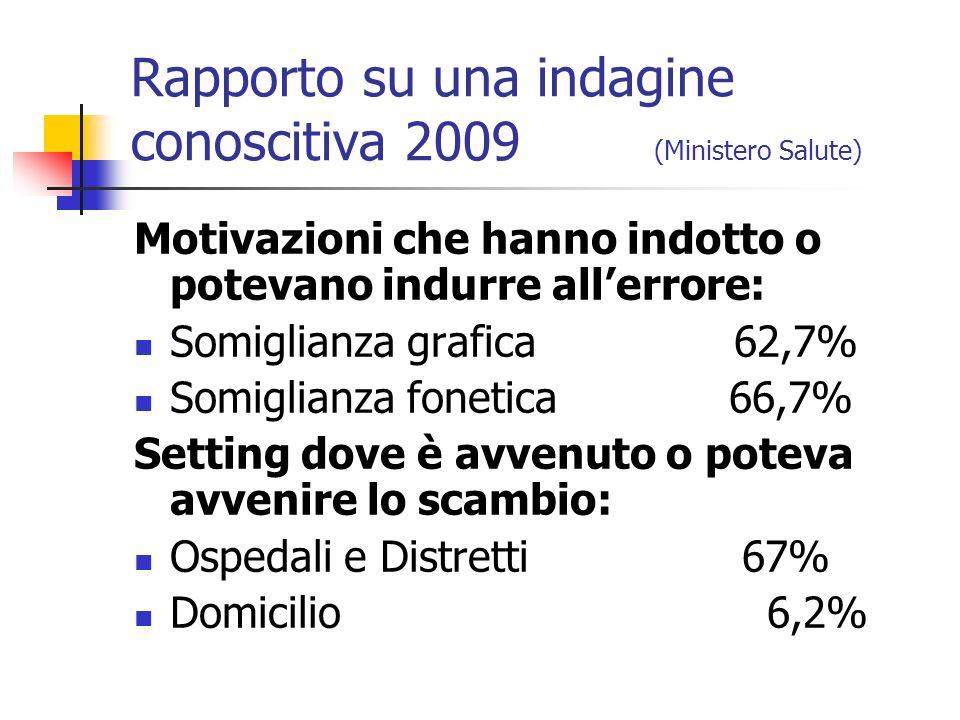 Rapporto su una indagine conoscitiva 2009 (Ministero Salute)
