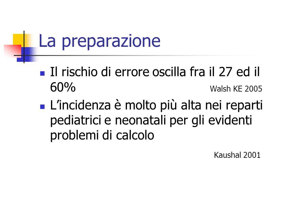 La preparazione Il rischio di errore oscilla fra il 27 ed il 60% Walsh KE 2005.