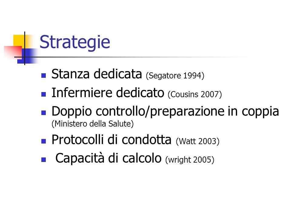 Strategie Stanza dedicata (Segatore 1994)