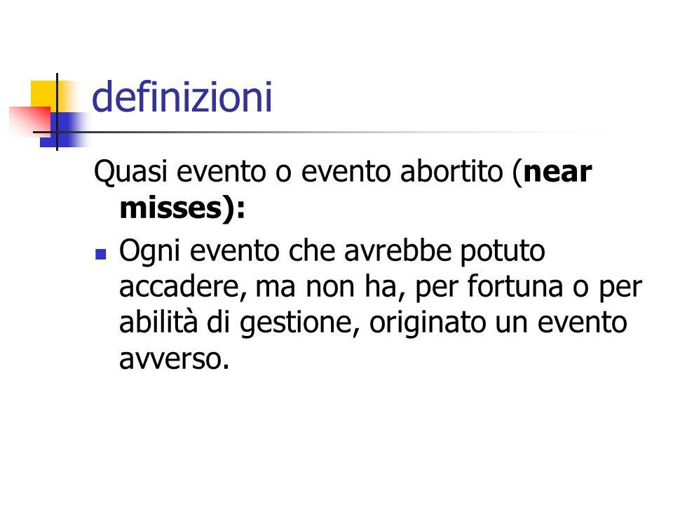 definizioni Quasi evento o evento abortito (near misses):
