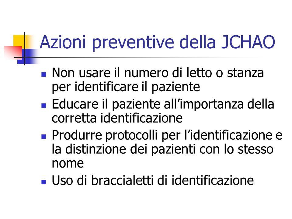 Azioni preventive della JCHAO